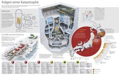infografik Fukshima