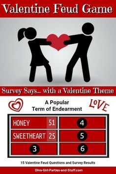 Internet survey results and instructions for a game of Valentine Feud. This Valentine Family Feud game is perfect for couple parties and Valentine parties. day dinner for one Valentine Feud Party Game Valentines Games For Couples, Couples Game Night, Valentines Day Couple, Valentine Activities, Valentines Day Party, Valentine Games, Couple Party Games, Valentine's Day Party Games, Party Fun