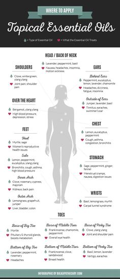 Where To Apply Topical Essential Oils