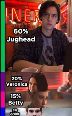 60% Jughead, 20% Veronica, 15% Betty, and 5% Archie