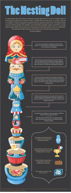 Infographic: The Nesting Doll by Margo Ogloblina, via Behance