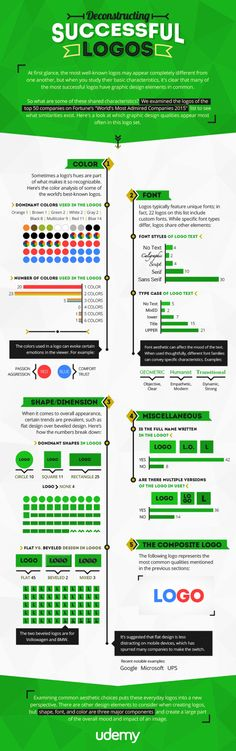 Blue Bus Anuncie aqui logos-famous-brands-colors Débora Schach Débora Schach 16/07/2015 - 8:37 Outras do autor inovaçao / design, publicidade / marketing 0 Comentário 0 inShare 1 Infográfico mostra o que os logos das marcas mais admiradas têm em comum