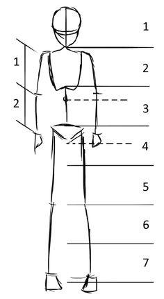 Quizás con el tiempo se vayan añadiendo nuevas entradas al tema de las proporciones, quizás de partes más concretas del cuerpo humano. Hasta entonces, espero que estas líneas generales os vayan ayu…