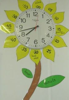Flower Clock for learning about telling time/reading analog clock [Teaching Maths with Meaning: Maths Displays] Primary Teaching, Teaching Time, Primary Maths, Teaching Tools, Teaching Math, Teaching Clock, Teaching Ideas, Math Resources, Math Activities