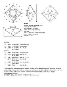 File:Kweh (diagram).jpg