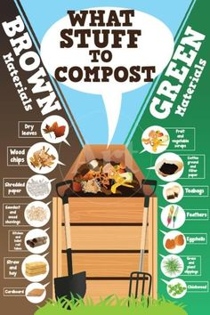 How to make good compost? What stuff to compost? Smelly compost pile fix! Compost Diy, Composting 101, Garden Compost, How To Compost, Organic Compost, Vegetable Gardening, Gardening Hacks, Veggie Gardens, How To Start Composting