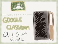 Google Classroom makes organizing and managing all of your Google Apps activities streamlined and easy. Set it up in minutes. (Sketch by Matt Miller)