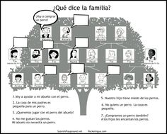 Kids learn family members in Spanish with this activity based on a family tree.