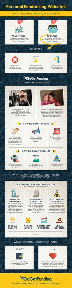 Personal Fundraising Websites – How to Use Them? #infographic #Finance #Fundraising