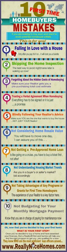 First Time Homebuying Mistakes