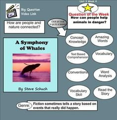 A Symphony of Whales SmartBoard Menu