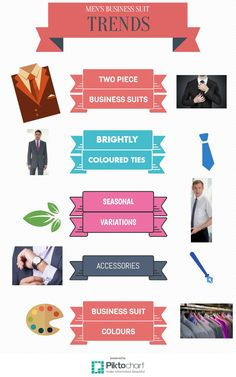 http://www.corprotex.com/business-suit-trends/ Check out our infographic on the men's business suit trends. 2a Midland Street, Ardwick, Manchester, M12 6LB.
