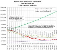 USA Housing: The next housing market deflation will be a long, slow grind - http://usahousingnews.com/the-next-housing-market-deflation-will-be-a-long-slow-grind/
