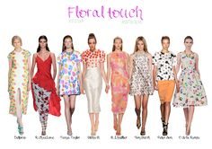 Ambitieuse: fashion | nyfw ss14 trend report - floral touch - flower trend 2014
