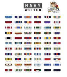 In addition to my medals, I'm authorized to wear the Navy Meritorious Unit Commendation (2 awards), Navy E Ribbon (2 awards), and the Sea Service Ribbon (2 awards)