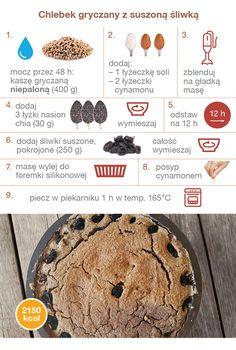 Muffin, Gluten Free, Breakfast, Food, Glutenfree, Morning Coffee, Essen, Muffins, Sin Gluten