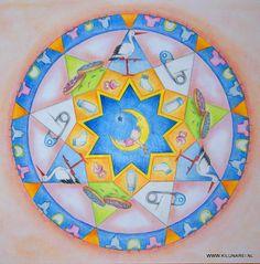 Geboorte-mandala