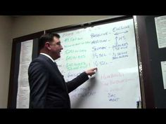 REAL ESTATE MATH CLASS 001 - real estate broker exam - http://realestate.onwired.biz/real-estate-agents-brokers/real-estate-math-class-001-real-estate-broker-exam/