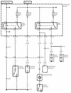 central door lock wiring | Jeep doors, Jeep cherokee xj ...