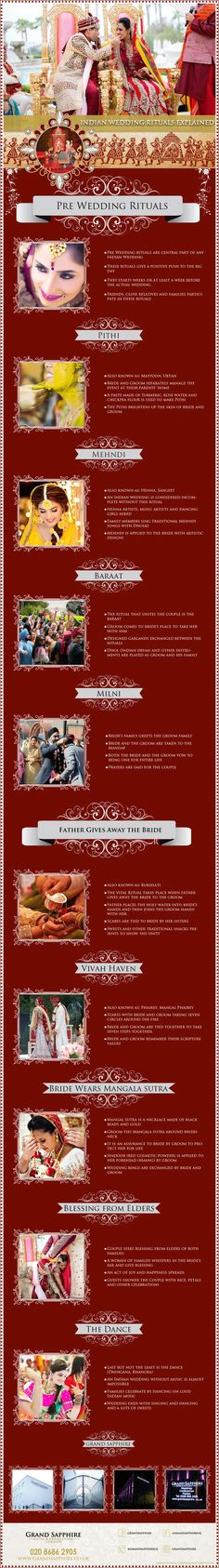 Wedding Dresses Indian Bridal Muslim 42 Ideas For 2019 Asian Wedding Venues, Asian Wedding Dress, Wedding Arch Rustic, Wedding Dresses, Gifts For Wedding Party, Wedding Tips, Wedding Themes, Wedding Events, Wedding Decor