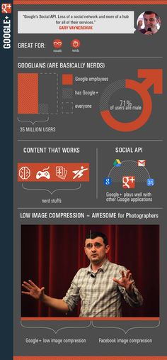 How to Produce #Content for #GooglePlus