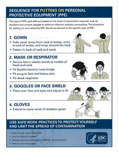 http://www.cdc.gov/vhf/ebola/pdf/ppe-poster.pdf  CDC's guide to putting on PPE for Healthcare workers that might come across Ebola virus