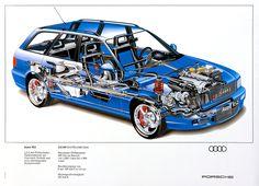 Audi RS2 Avant :: Fotkica.com