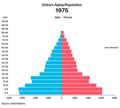 Chinese Families Can Now Have Two Children, But Can They Afford Them?(October 30th 2015)