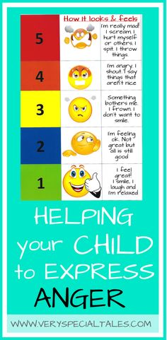 helping kids with anger / 5-point anger scale / anger management for kids / helping kids express anger