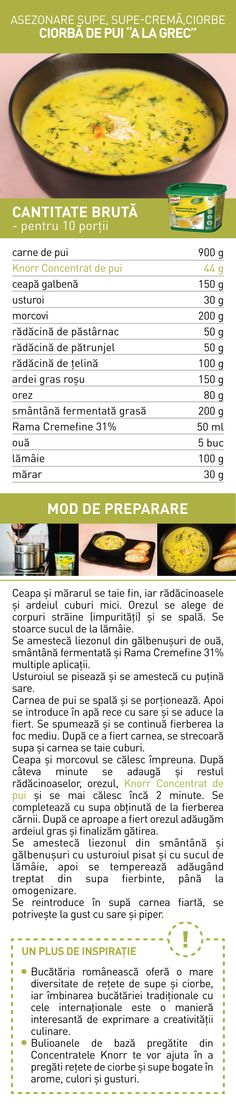 Asezonare supe, supe-crema, ciorbe (IV) - RETETE Supe, Food, Fat, Essen, Meals, Yemek, Eten