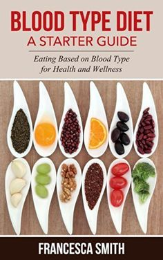 Blood Type B Food List