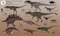 Dinosaurs of the Morrison Formation by PaleoGuy