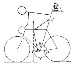 """revisionist theory of bicycle sizing""  article"