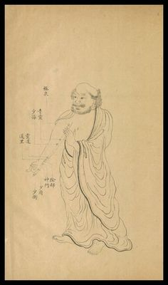 Canciones de los puntos de acupuntura de los catorce meridianos — Visor — Biblioteca Digital Mundial