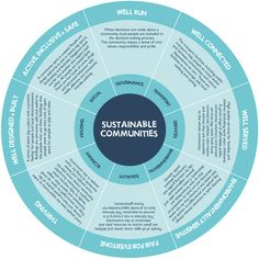 Ionia is a sustainable community in Alaska that is transitioning it's ...