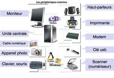 l'ordinateur informatique