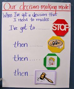 decision making model in a responsibility lesson