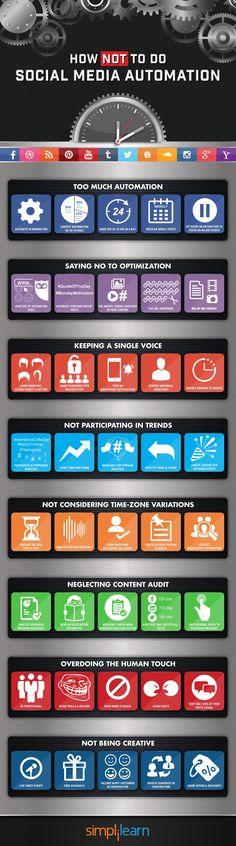 Cómo NO debes automatizar tus Redes Sociales #infografia #infographic #socialmedia | TICs y Formación