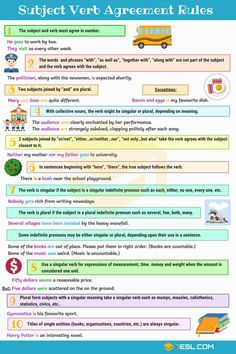 Subject Verb Agreement Rules and Examples Subject Verb Agreement! Useful Subject Verb Agreement Rules with example sentences, video and ESL printable worksheet for English learners and ESL teachers English Grammar Rules, Teaching English Grammar, Grammar And Vocabulary, Grammar Lessons, English Vocabulary Words, English Language Learning, Learning Spanish, Writing Lessons, French Language