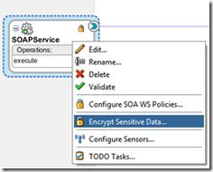 Protecting Sensitive Data in Oracle SOA Suite 12c by Jennie DeRosa