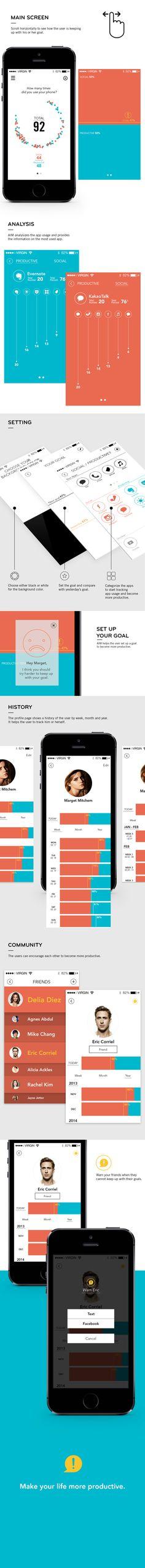 AIM! on App Design Served