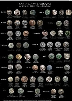 Pantheon of Greek Gods/Goddesses on Ancient Coins.