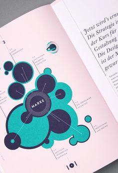Konzeption & Gestaltung - Katrin Schacke                                                                                                                                                                                 Mehr
