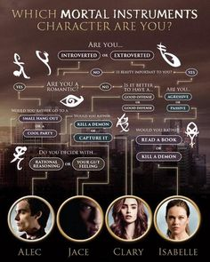 The Mortal Instruments: City of Bones (2013) Character Quiz Rational or emotional? Introverted or extroverted? Take the test to find out which character is most like you. See The Mortal Instruments: City of Bones in cinemas now. Watch the trailer here.