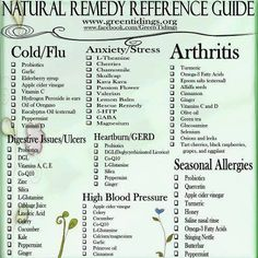 Natural remedies for Colds, flu, Arthritis, Ulcers, Heartburn, High Blood Pressure and seasonal allergies