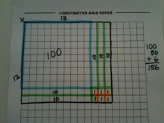 Math Coach's Corner: Using Area Models for Multiplication, Perimeter, and Area