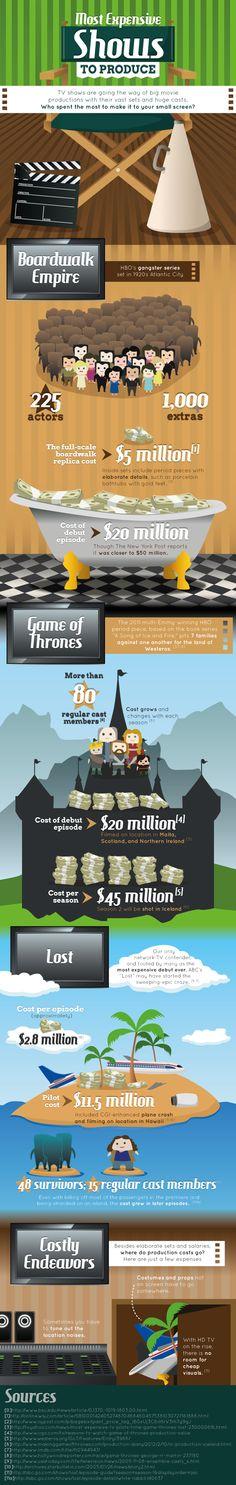 Quanto custa aquele episódio de TV?    from: http://visual.ly/most-expensive-shows-produce