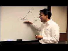 Jim Kwik presents #Kwik Student product.