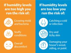 Here is some information on humidity which we experience a lot in summer. Humidity is just how much water vapor is in the air so here are the hazards when it gets too high and too low. Dry Nose, Best Humidifier, Take You Home, Air Purifier, Home Design, How Are You Feeling, Infographic, Winter Allergies