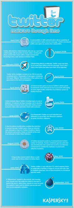 Twitter'ın Güvenlik Tarihçesi   http://sosyalmedya.co/twitter-guvenlik-tarihcesi-infographic/
